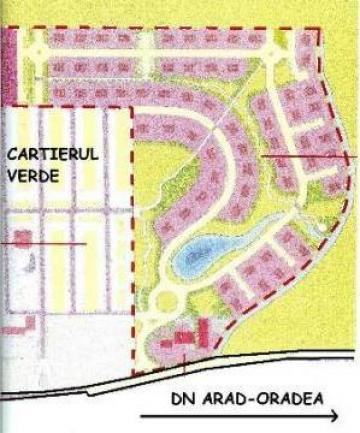 Teren pentru constructii Arad
