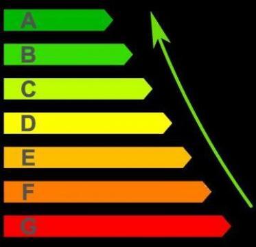 Certificat performanta energetica de la Mb Construct