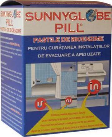 Solutie curatare tevi Sunnyglobe Pill