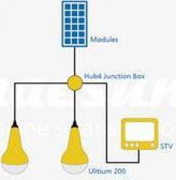 Sistem solar 300 W 280 Wh/zi de la Ecovolt