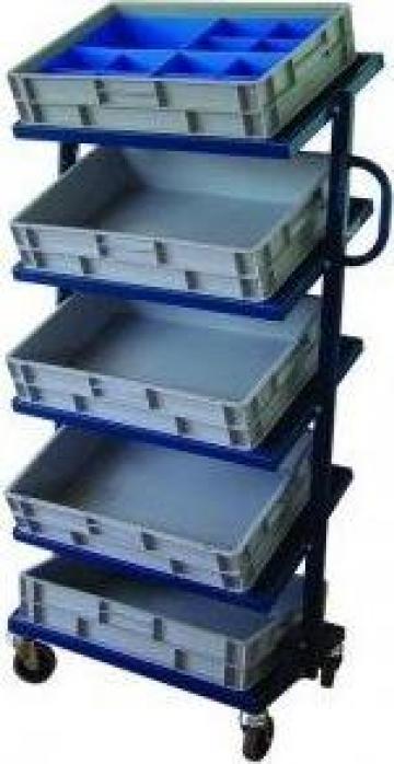 Sistem metalic mobil depozitare de la Depobox