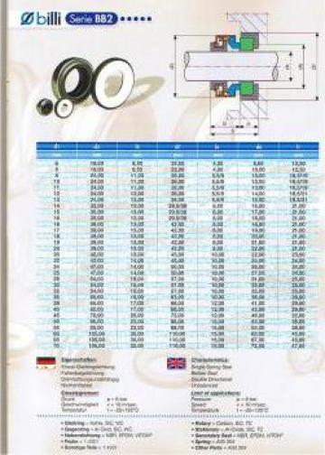 Etansare mecanica pompa hidrofor BB2 de la Tehnocom Liv Rezistente Electrice, Etansari Mecanice