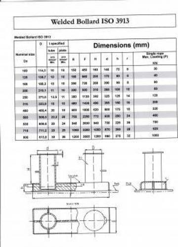 Shipbuilding Welded steel bollards