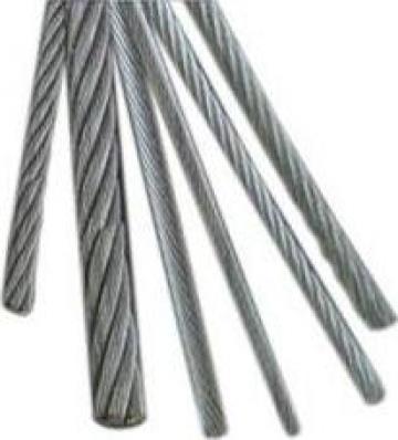 Cabluri din otel antigiratorii 19x7 de la Electrofrane