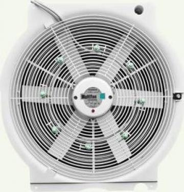 Ventilator recirculare cu duze racire de la Andra Engineering