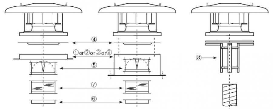 Ventilator centrifugal CRHT/6-500