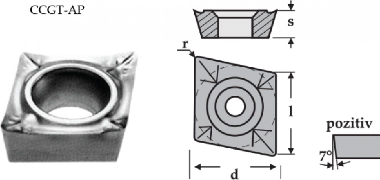 Placute amovibile paralelipipedice 80 grade - CCGT-AP